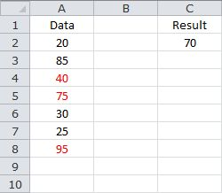 Averaging the Largest 3 Values from the Last 5 Values - Without Blank Cells in the Data