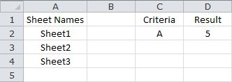 Counting Based on a Single Criteria Across Multiple Sheets - Summary