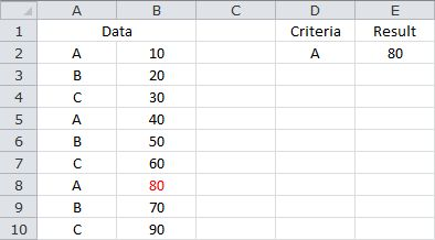 Looking Up the Last Instance of a Value and Return the Corresponding Value