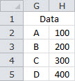 Looking Up a Value Based on a Single Criteria Across Multiple Sheets - Sheet1 - Method One